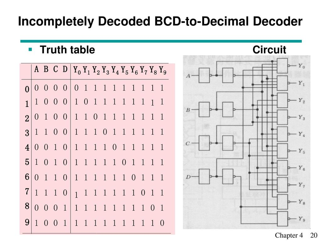 Logic Diagram Of Bcd To Decimal Decoder | Wiring Library