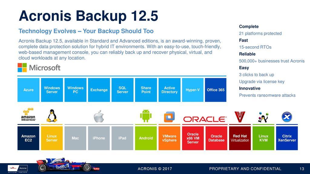 acronis backup 11.5 for windows server download