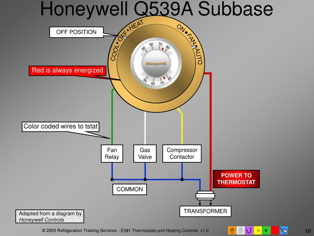 E3 Hvacr Controls And Devices Ppt Download Honeywell Fan Control Wiring Diagram 10 Q539a Subbase B O W Y G R