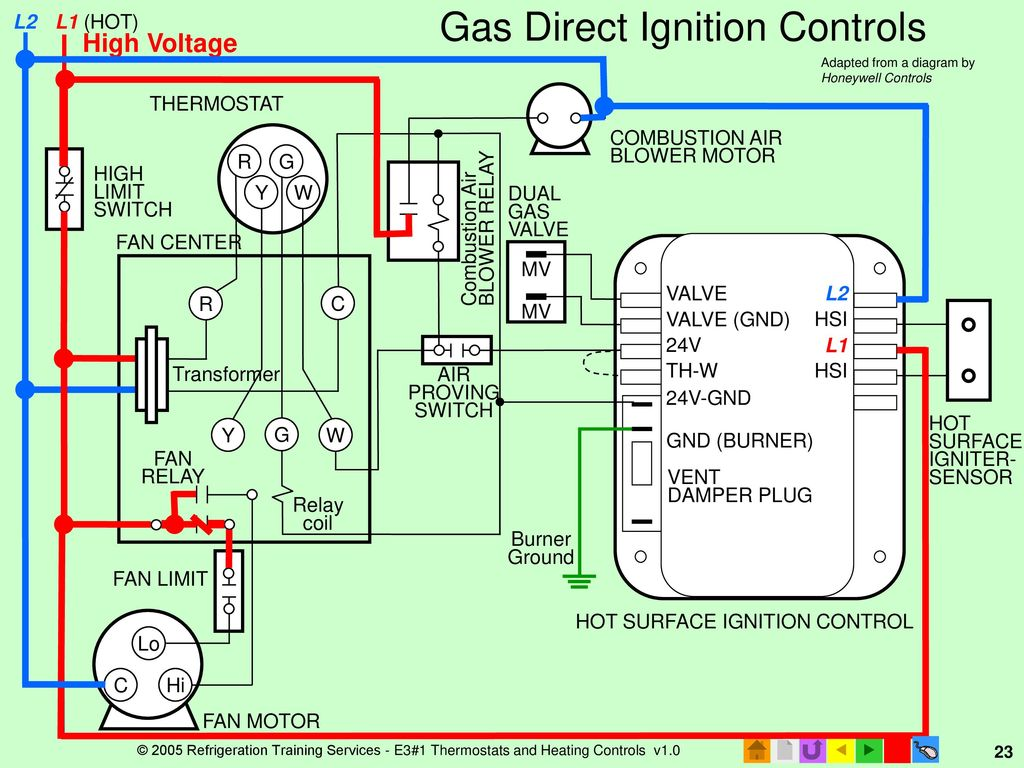E3 Hvacr Controls And Devices Ppt Download Honeywell Ignition Control Wiring Diagram Gas Direct