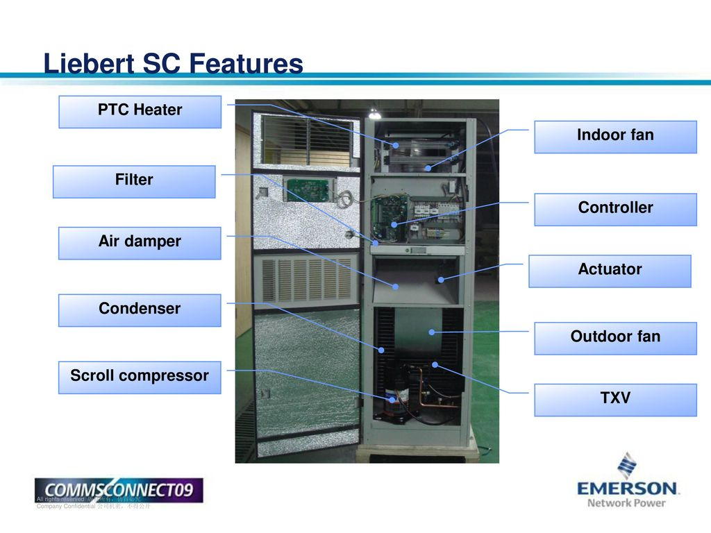 Cooling Solutions for Telecom Precision Cooling for Maximum