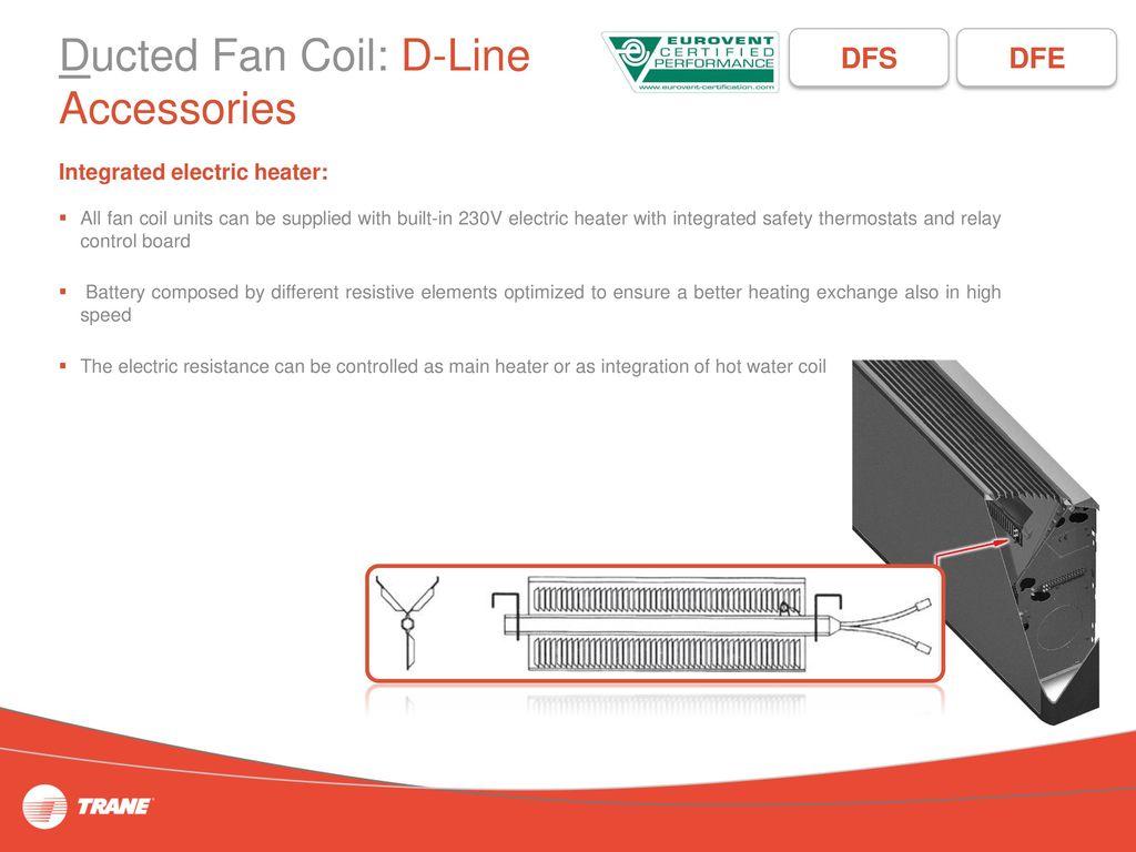 Unitrane Terminals High Wall Fan Coil W Line Ducted D Trane Unit Wiring Diagram Accessories
