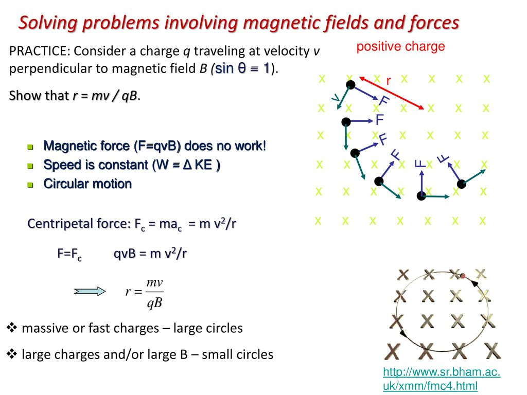 Magnetic Force Ppt Video Online Download Ke Wiring Diagram Solving Problems Involving Fields And Forces