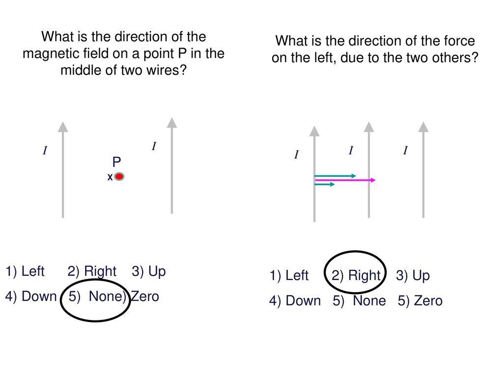 Magnetic Force Ppt Video Online Download Ke Wiring Diagram 51 What