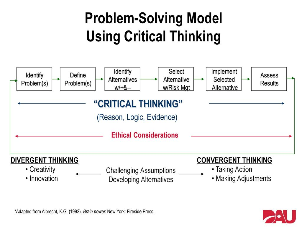 problem solving critical thinking hdlt essay Assignment 2: problem solving due week 9 and worth 150 points when faced with a problem, what do you do to solve it this assignment asks you to apply a six-step to problem solving process to a specific problem scenario.