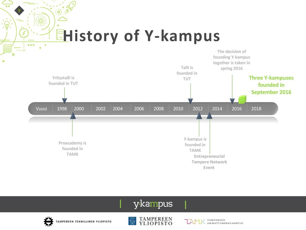 Y kampus entrepreneurship and innovation services in t3 ppt download history of y kampus the decision of founding y kampus together is taken in ccuart Image collections