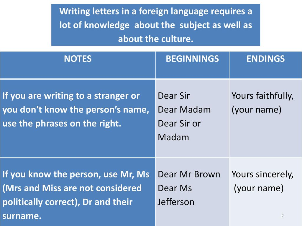 Useful phrases for writing letters last but not least punctuation 2 writing spiritdancerdesigns Gallery