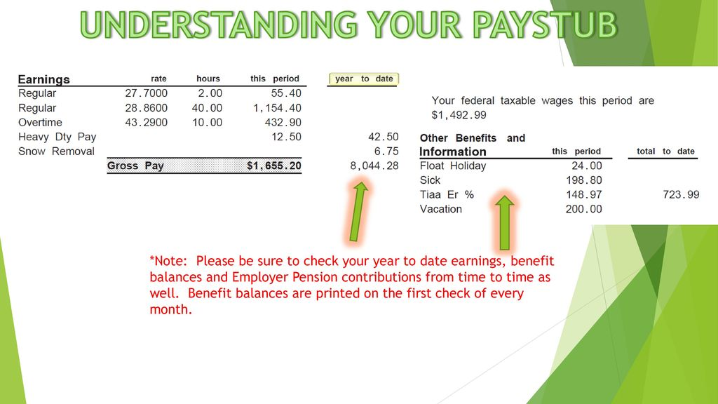 32bj pension UNDERSTANDING YOUR PAYSTUB For Local Unions TWU And 32BJ - ppt download