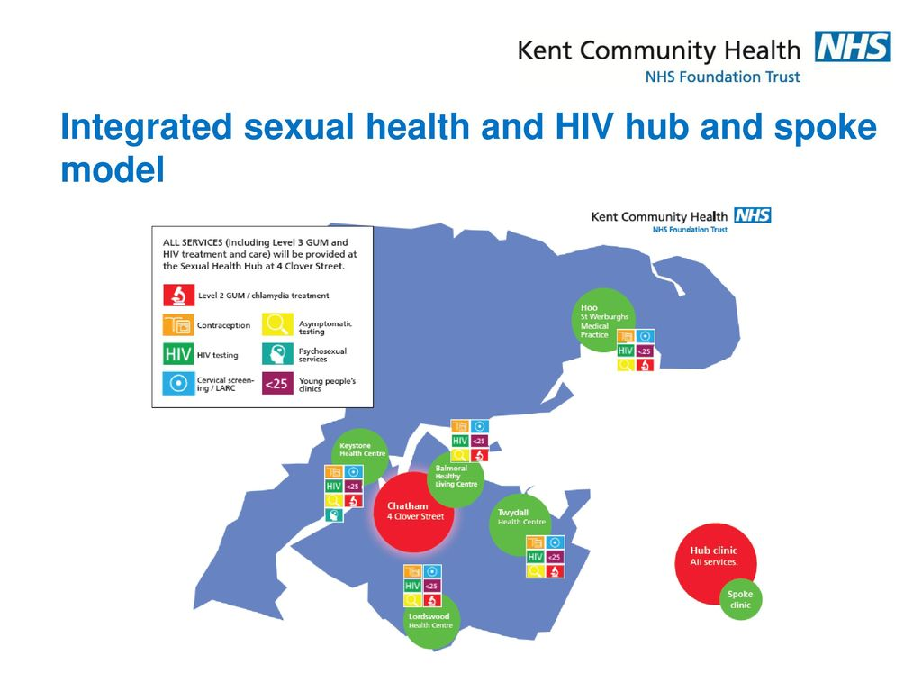 Medway sexual health clinic opening times