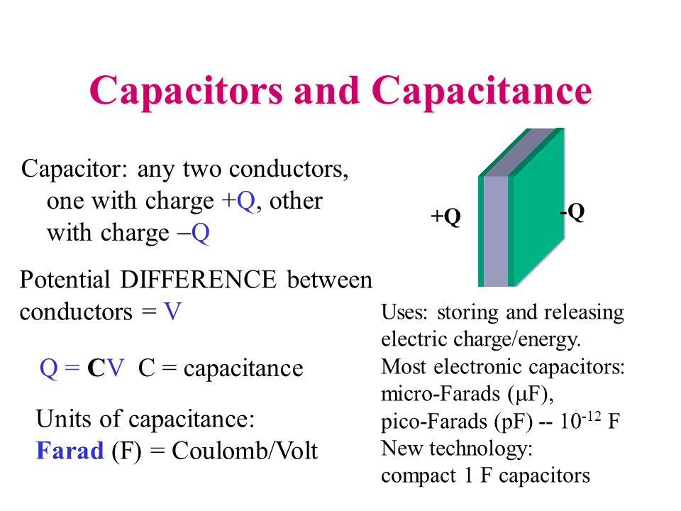 Physics 2102 Gabriela Gonz 225 Lez Physics 2102 Capacitors