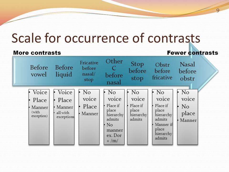 Scale for occurrence of contrasts