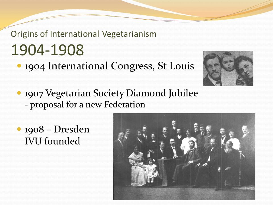 Origins of International Vegetarianism 1904-1908