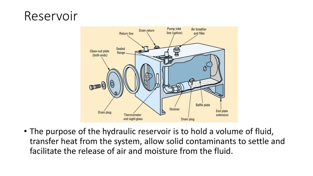 Hydraulic , Pneumatic and Electrical Telemetry Systems - ppt