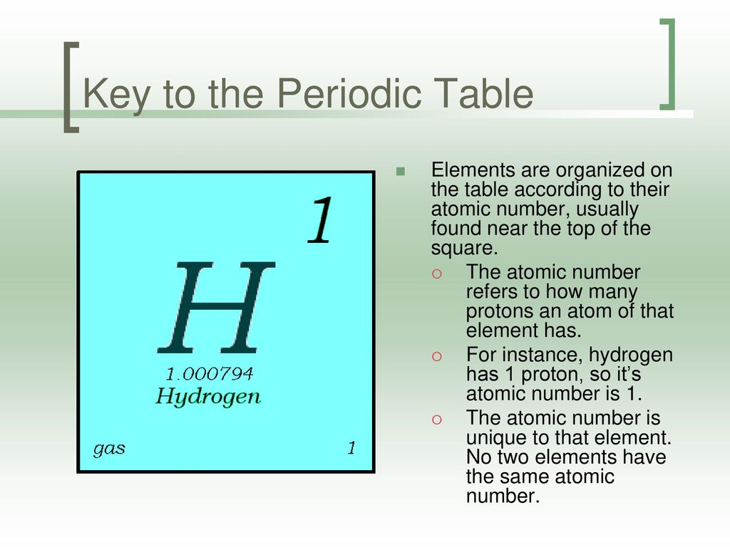 Periodic table of elements ppt download key to the periodic table urtaz Image collections