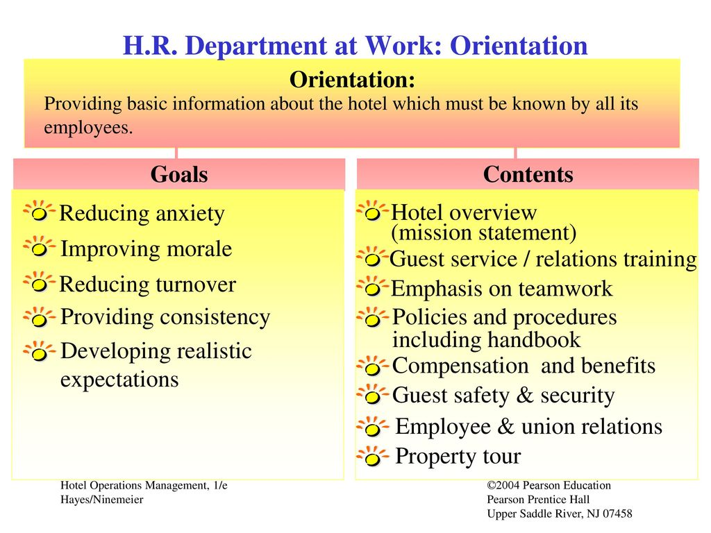 Chapter 1: Hotel Industry Overview & Professional Career