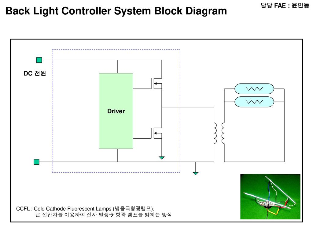 Fae Radio Block Diagram Micom Lcd Audio Amp Chip Led Lighting System Back Light Controller