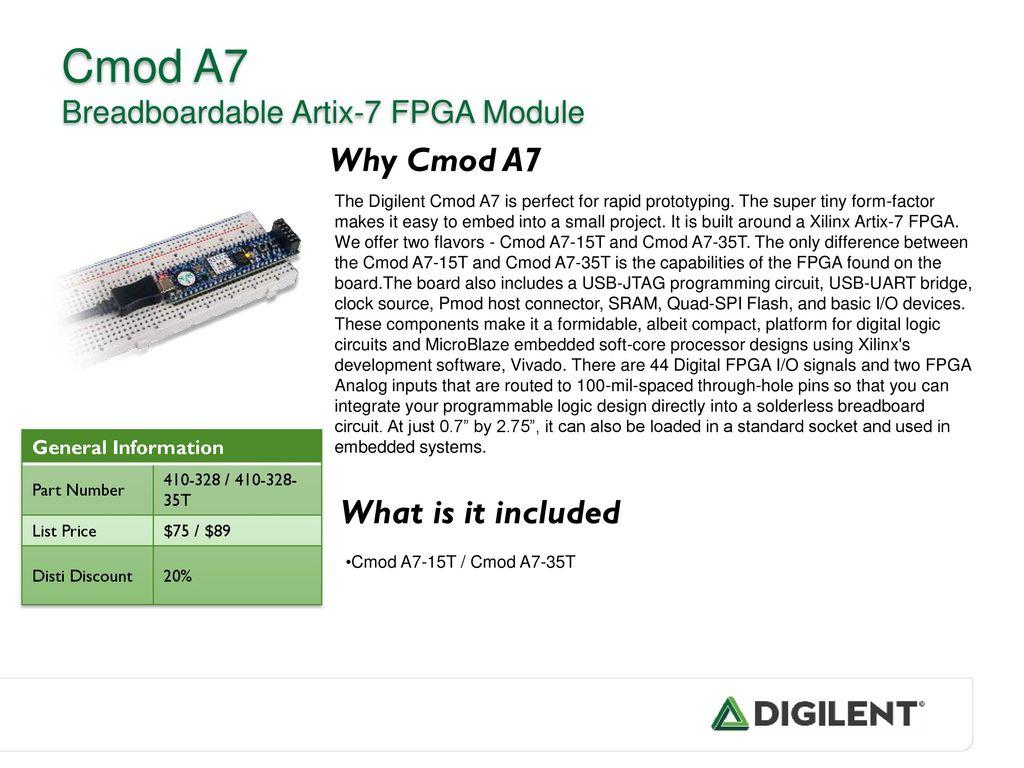 Cmod A7 Breadboardable Artix-7 FPGA Module - ppt download