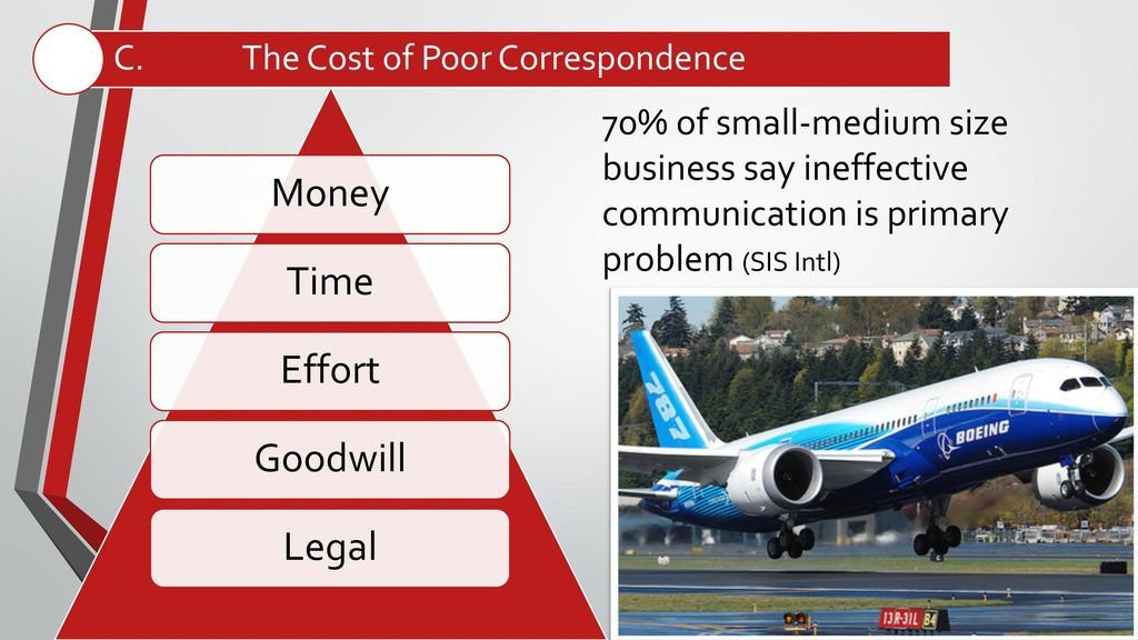 Commercial Communication - ppt video online download