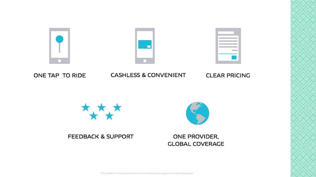 Uber + Transit Opportunities - ppt video online download