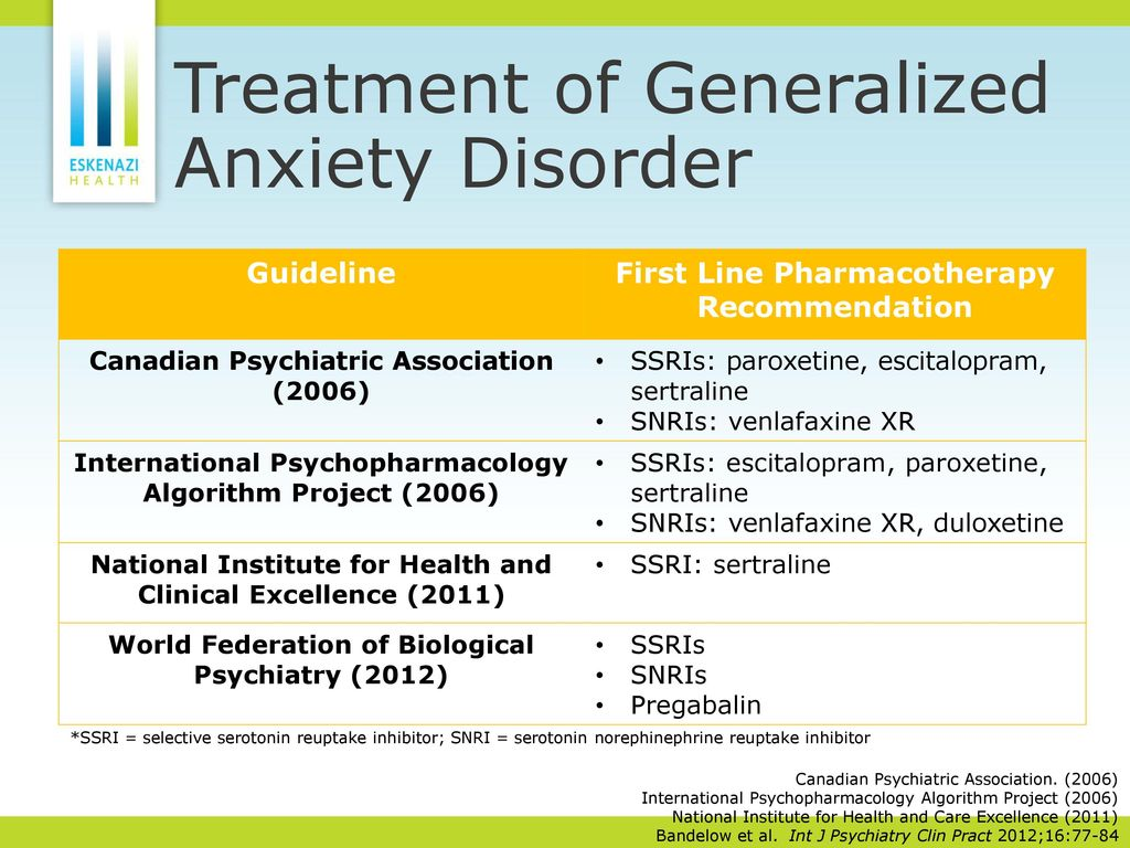 Management of Anxiety Throughout Life's Stages - ppt video