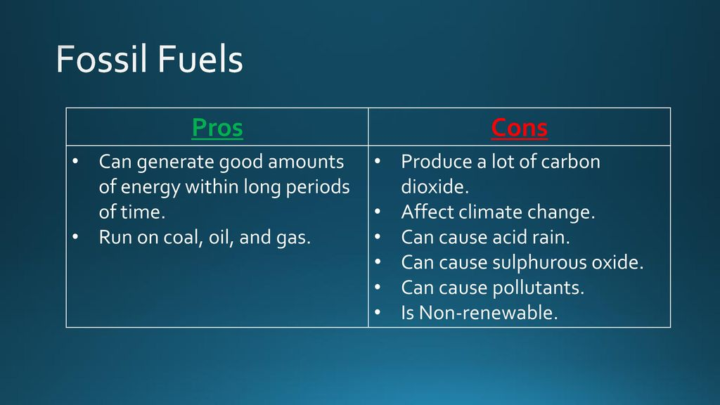 Pros And Cons Of Fossil Fuels >> The Pros And Cons Of Electricity Ppt Video Online Download