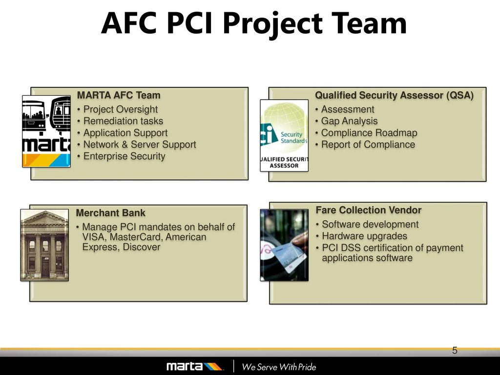 Martas Road To Pci Compliance Ppt Download