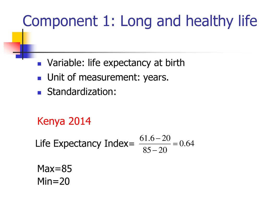 Component 1: Long and healthy life