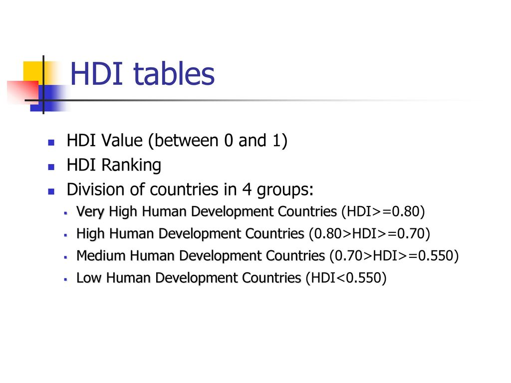 HDI tables HDI Value (between 0 and 1) HDI Ranking
