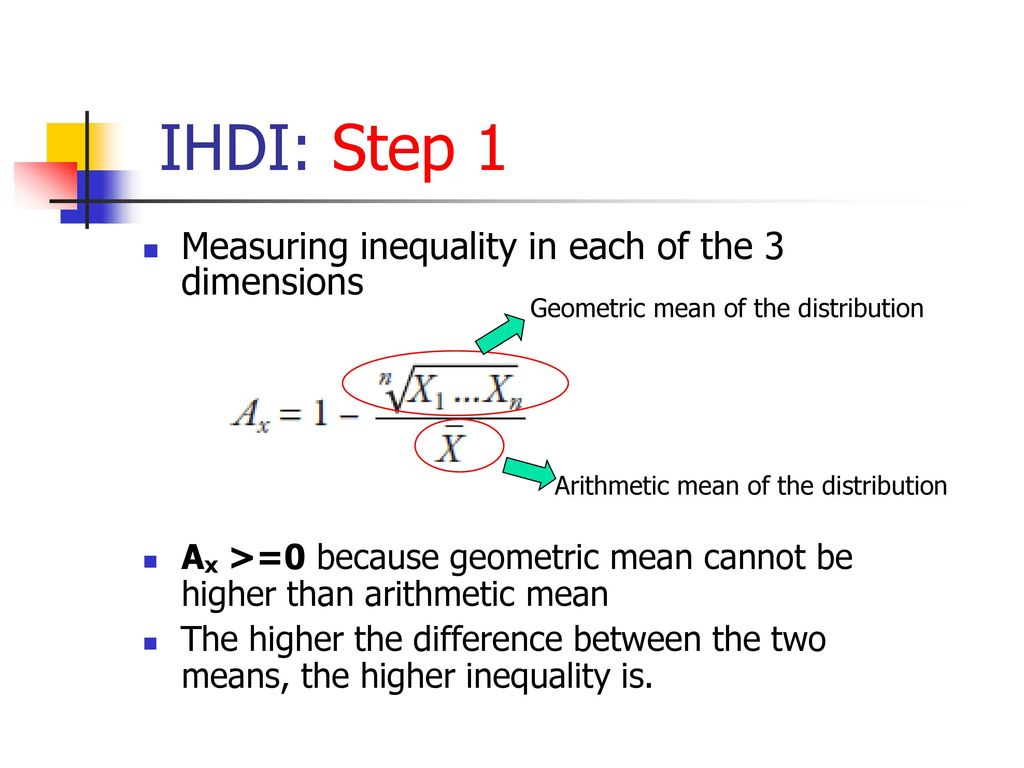 IHDI: Step 1 Measuring inequality in each of the 3 dimensions