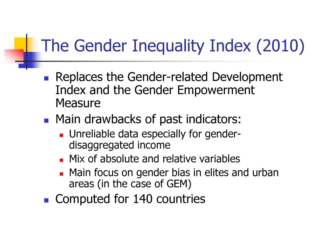 The Gender Inequality Index (2010)