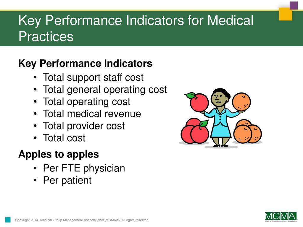 Understanding the Costs of Operating the PCMH Session C12