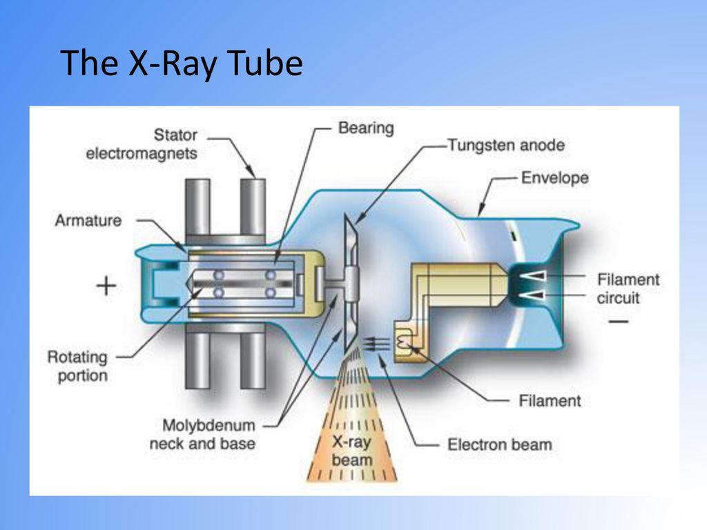 11 The X-Ray Tube