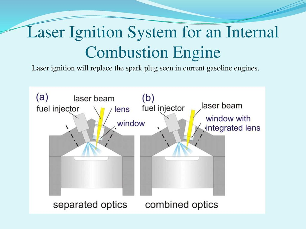 Laser Ignition For Internal Combustion Engines Ppt Video Online Engine Diagram System An