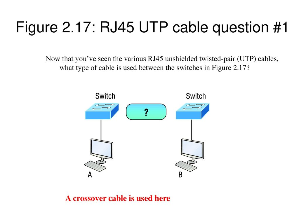 Instructor Todd Lammle Ppt Video Online Download Rj45crossovercablejpg Figure 217 Rj45 Utp Cable Question 1