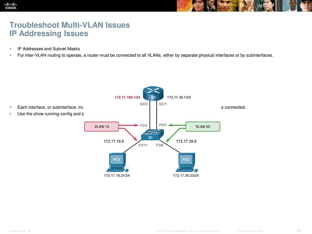 Troubleshoot Multi-VLAN Issues IP Addressing Issues