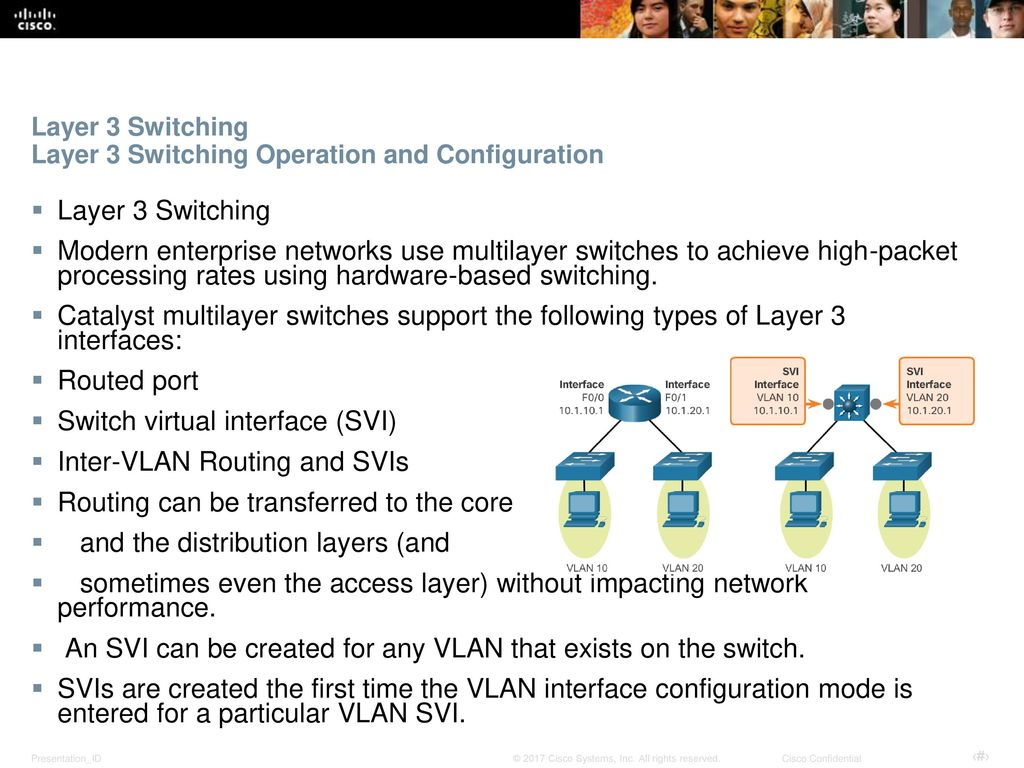 Layer 3 Switching Layer 3 Switching Operation and Configuration