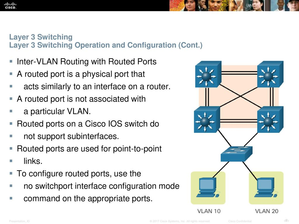 Inter-VLAN Routing with Routed Ports