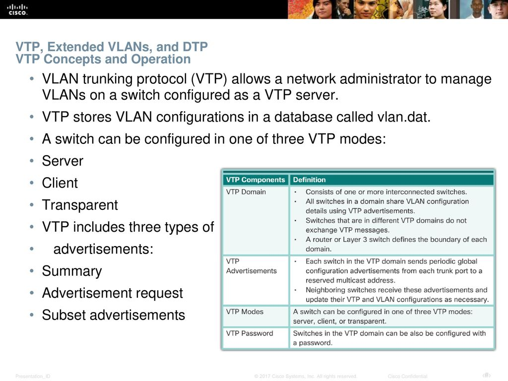 VTP, Extended VLANs, and DTP VTP Concepts and Operation