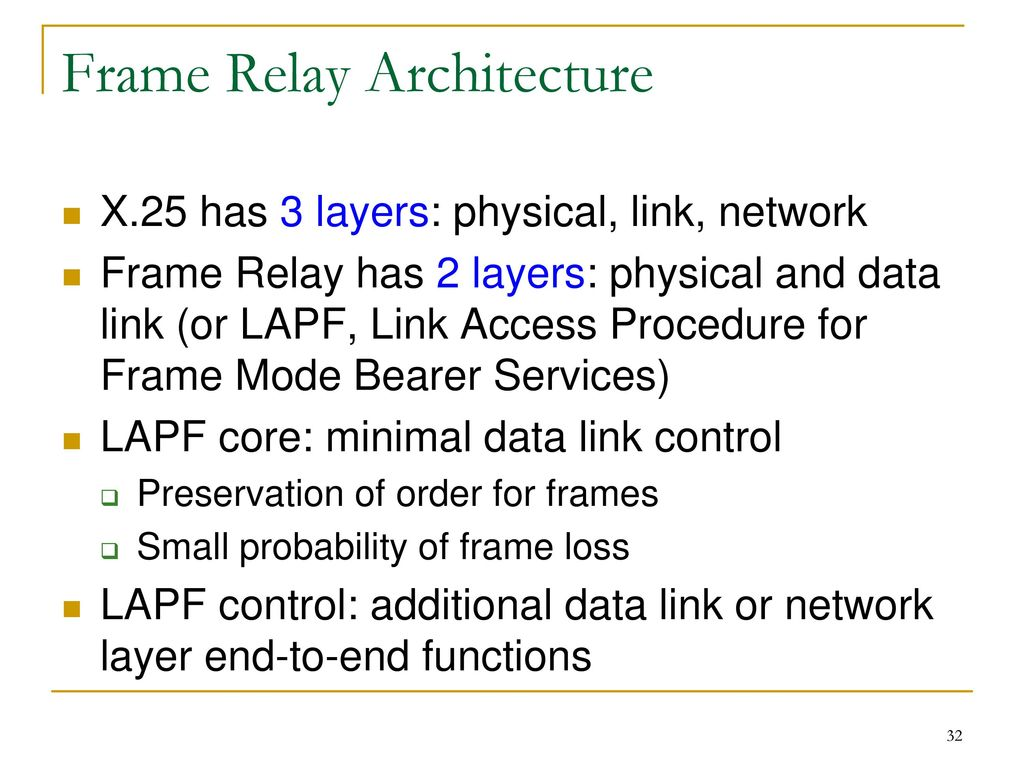Frame Relay Ppt Download Basic Functions Of A Architecture