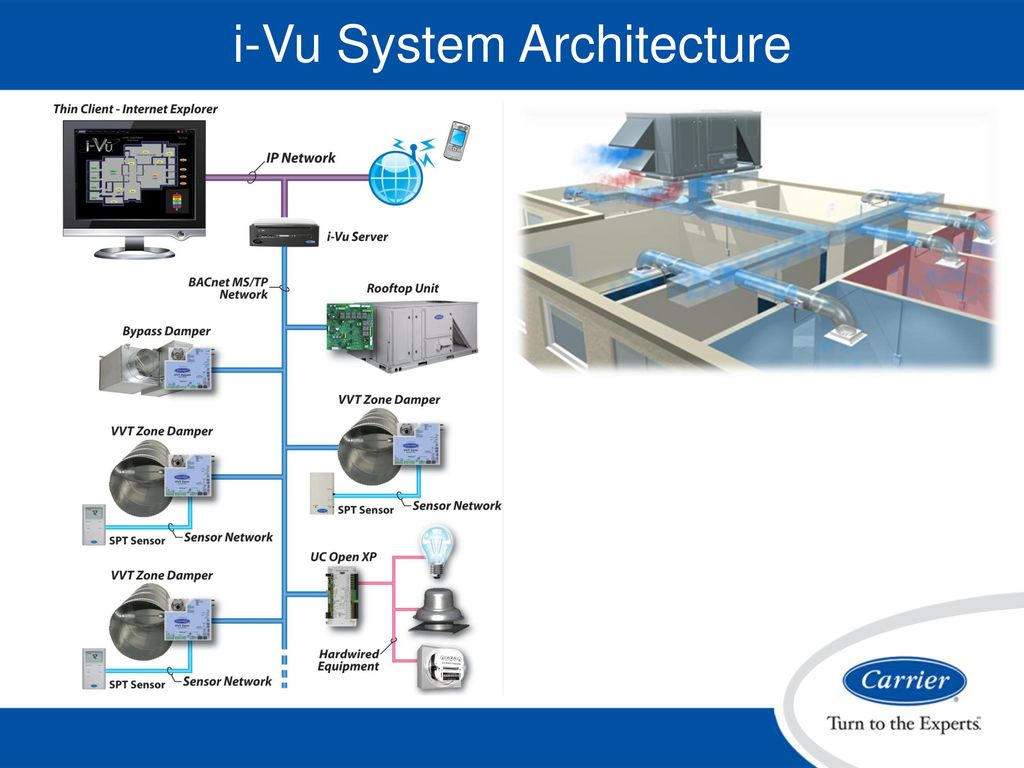VVT Systems ppt download