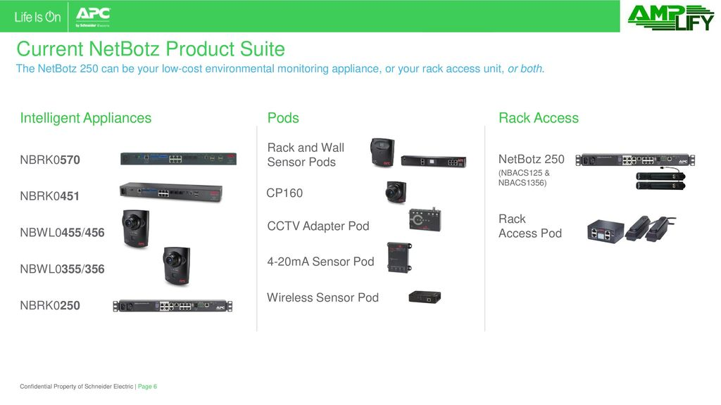 APC by Schneider Electric - ppt video online download