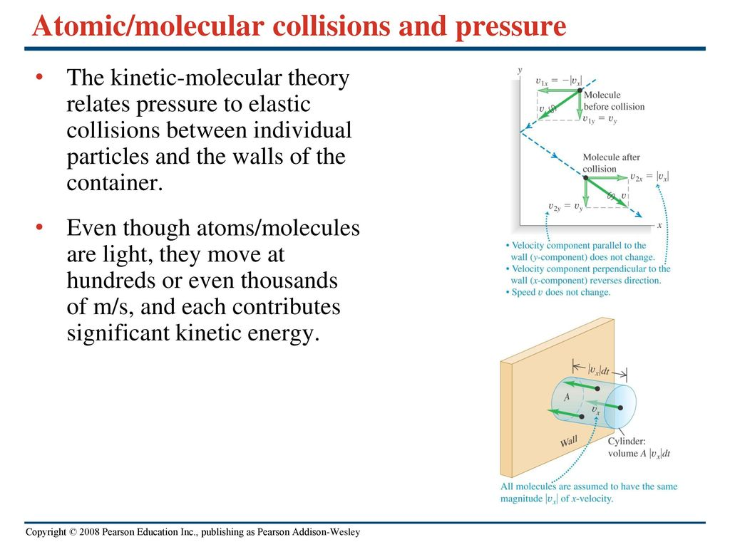 collisions between molecules in a gas - HD1024×768