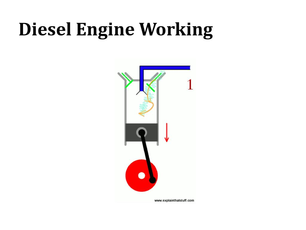 Power Generation And Distribution Ppt Video Online Download Diesel Plant Layout Working 90 Engine