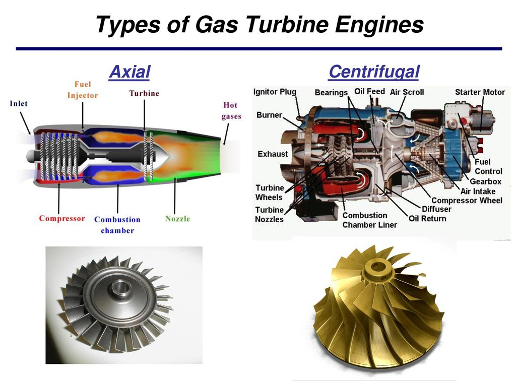 Gas Turbine Engine Turbojet Ppt Video Online Download Jet Diagram Of An Axialflow Types Engines