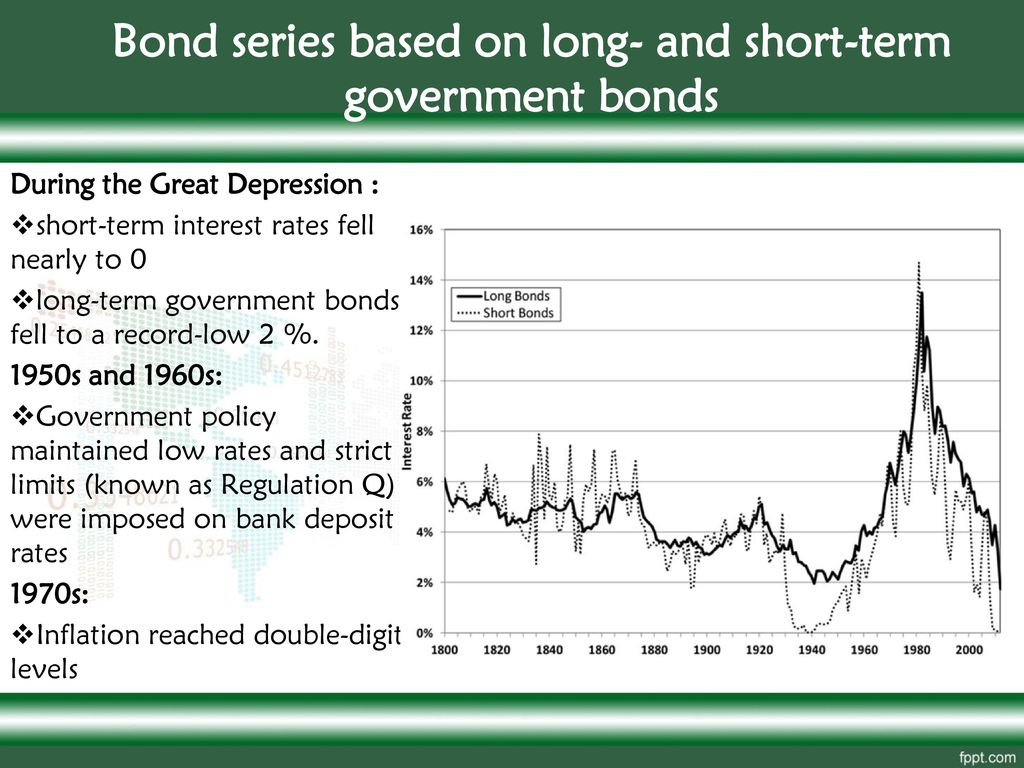 Bond series based on long- and short-term government bonds