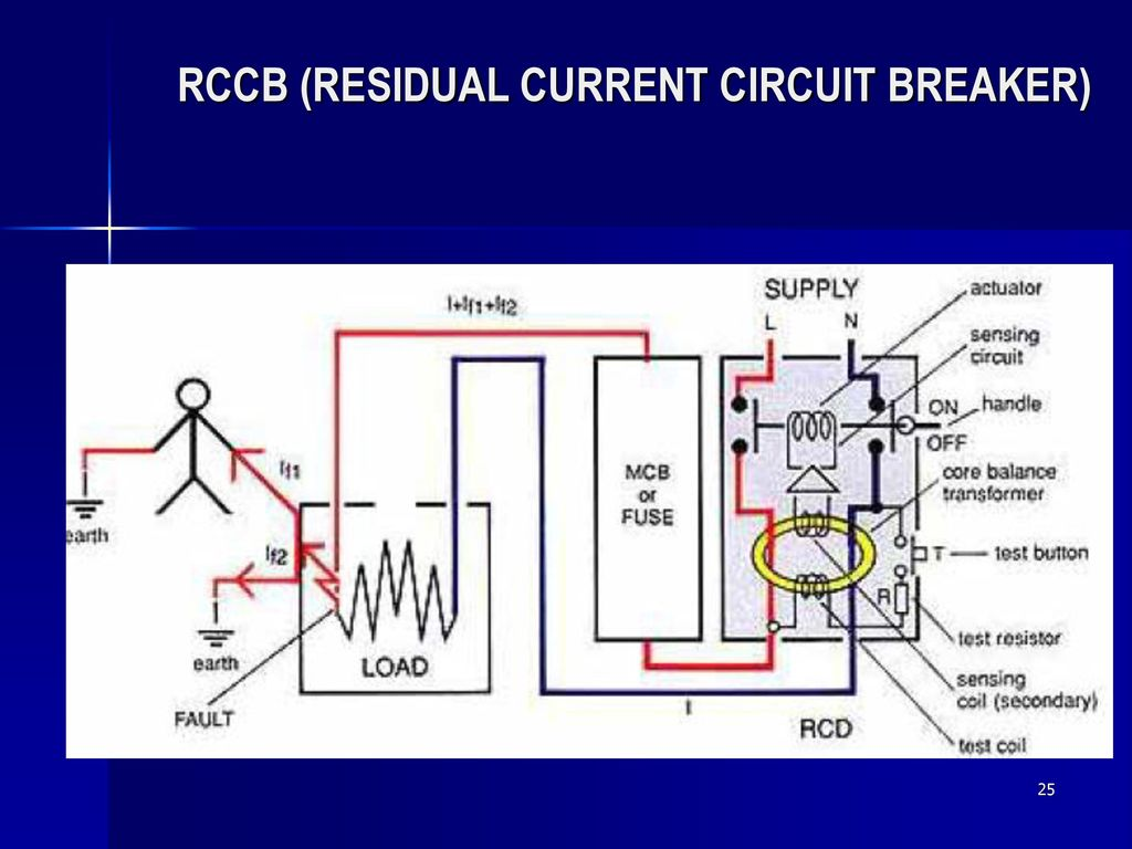 Electrical Safety Ppt Download Rccb Wiring Diagram 25 Residual Current Circuit Breaker