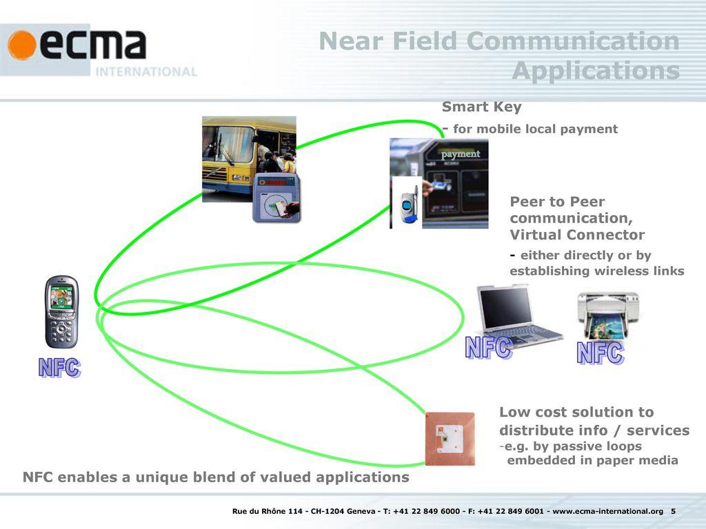 Near Field Communication Nfc Ppt Video Online Download Redtacton Technology 5 Applications
