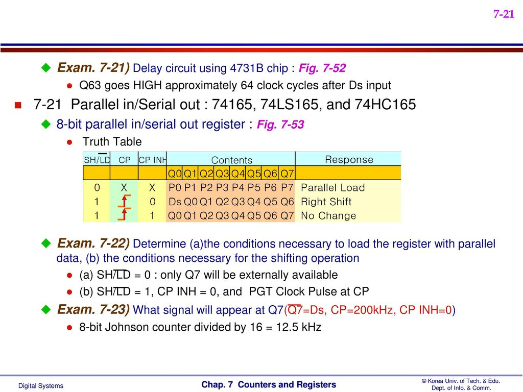 Counters And Registers Ppt Video Online Download Logic Diagram Of Johnson Counter 21 7