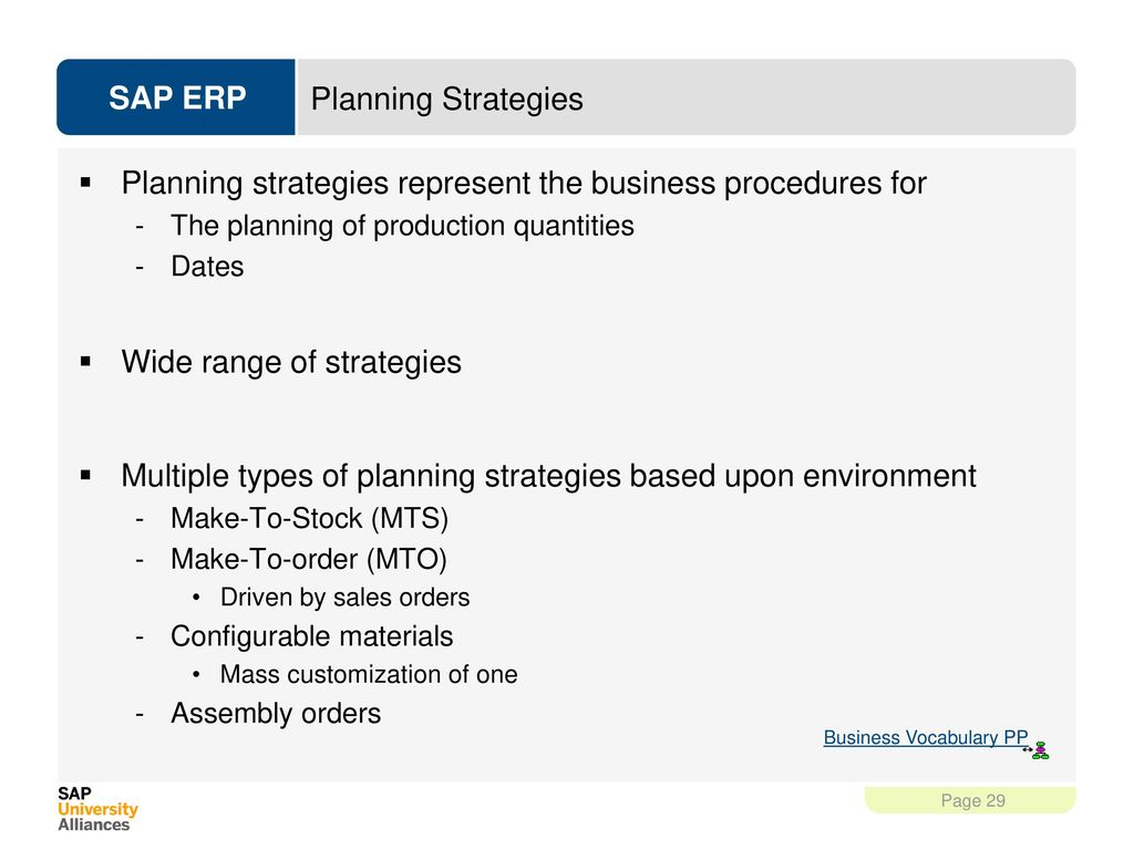 Production Planning and Execution (PP) - ppt download