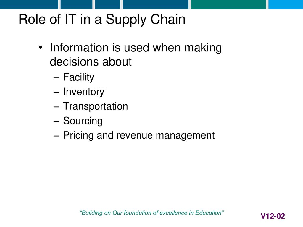 SCM-655: Global Supply Operations Strategy - ppt video